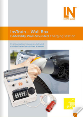 InsTrain - Wall Box